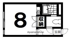 E2.8MS[303号室]の間取り
