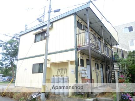 七重浜駅 2.9万円
