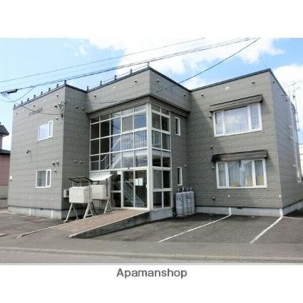 北海道札幌市北区新琴似八条15丁目
