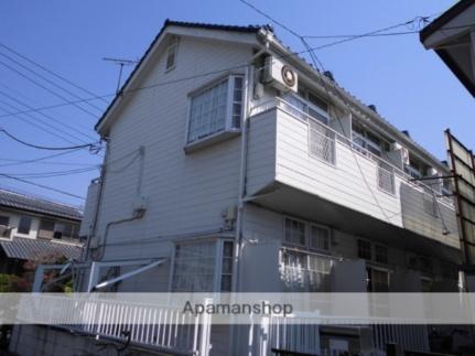 前橋駅 1.7万円