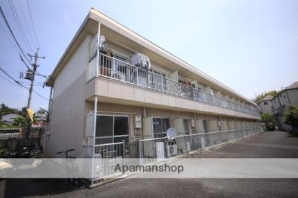 聖蹟桜ヶ丘駅 2.2万円