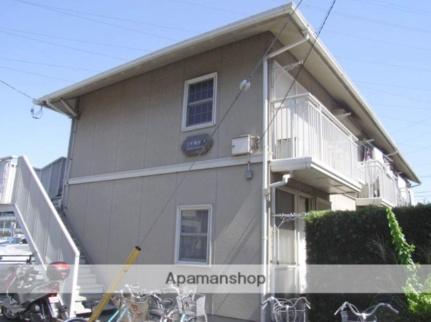 神奈川県横浜市鶴見区上末吉2丁目の賃貸アパートの外観