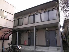 大阪府羽曳野市誉田6丁目
