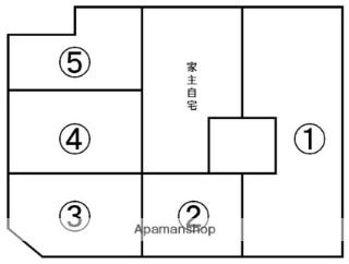 柳町 岩本テナント