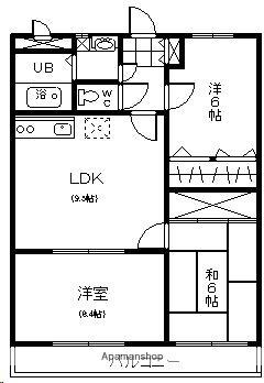 サンクレール永山[3階]の間取り