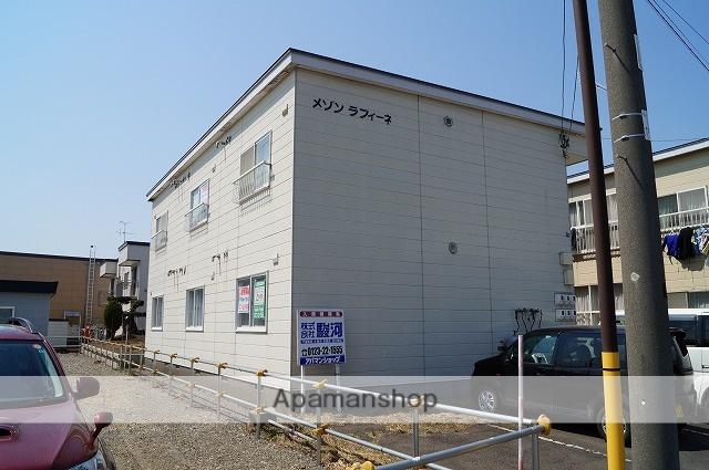 北海道千歳市、千歳駅徒歩25分の築25年 2階建の賃貸アパート