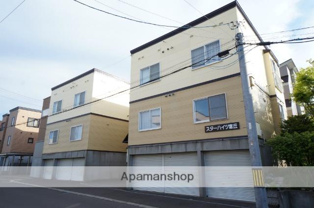 北海道札幌市手稲区、手稲駅徒歩14分の築25年 2階建の賃貸アパート