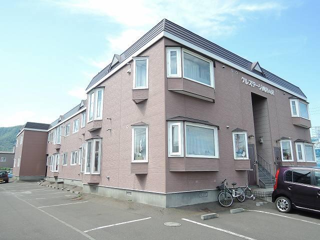 北海道札幌市手稲区、稲積公園駅徒歩8分の築27年 2階建の賃貸アパート