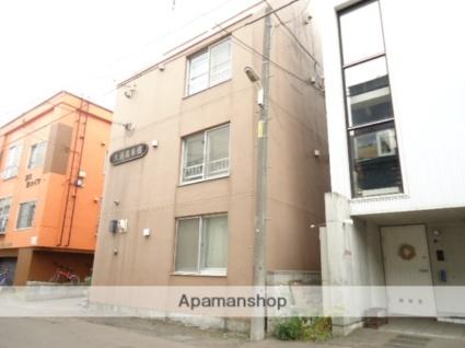 大通裏参道[1DK/28.05m2]の外観2