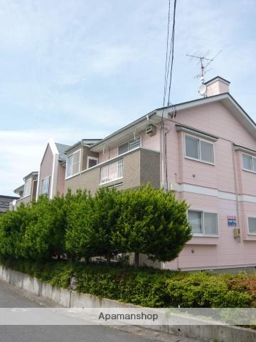 新着賃貸18:青森県八戸市売市3丁目の新着賃貸物件