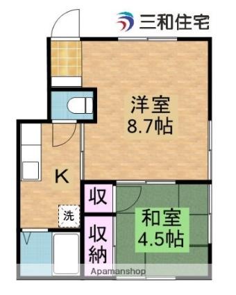 喜連川ハイツ[2K/36.36m2]の間取図