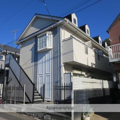 新着賃貸21:群馬県桐生市菱町4丁目の新着賃貸物件