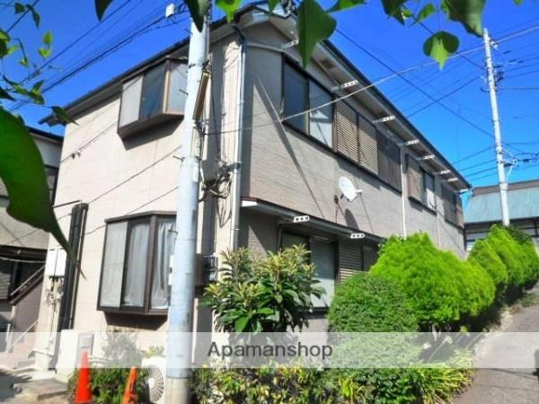 千葉県市川市、下総中山駅徒歩12分の築29年 2階建の賃貸アパート
