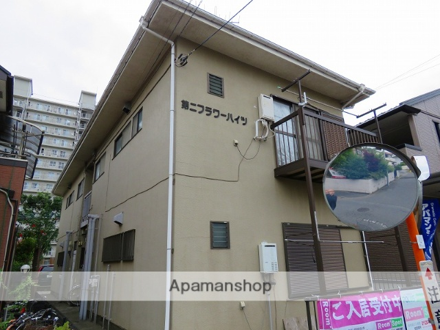 千葉県松戸市、新松戸駅徒歩14分の築33年 2階建の賃貸アパート