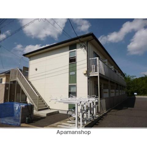 新着賃貸7:千葉県千葉市中央区生実町の新着賃貸物件