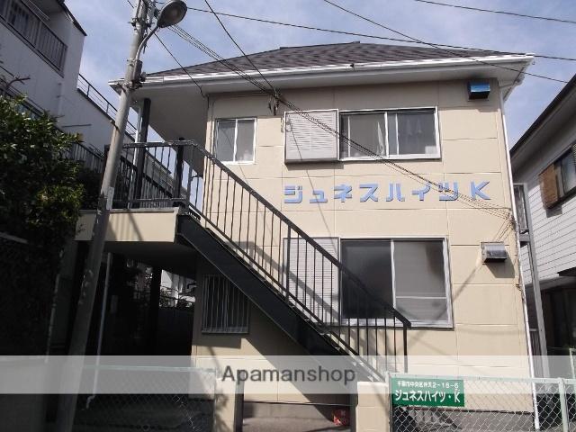 新着賃貸7:千葉県千葉市中央区弁天2丁目の新着賃貸物件