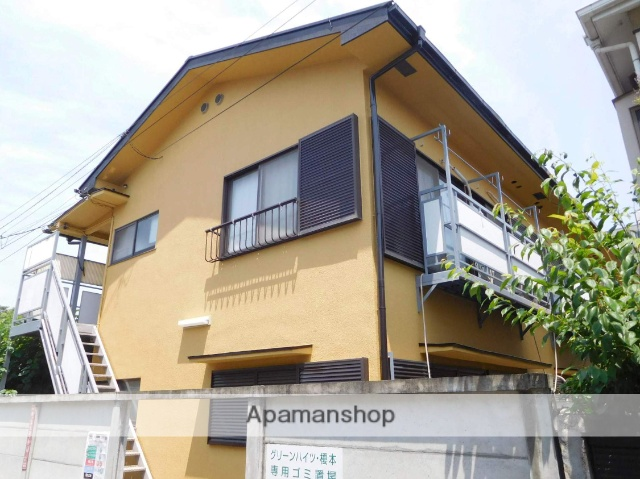 東京都杉並区、阿佐ケ谷駅徒歩13分の築37年 2階建の賃貸アパート