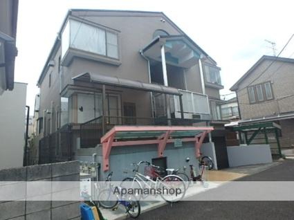 東京都杉並区、荻窪駅徒歩18分の築36年 2階建の賃貸アパート
