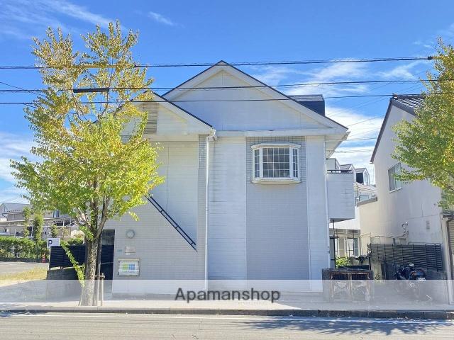 新着賃貸15:福井県福井市みのり4丁目の新着賃貸物件