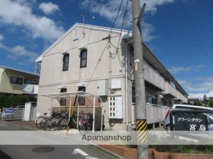 NTT東日本長野病院(長野市)周...