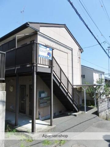 静岡県浜松市中区、浜松駅徒歩16分の築17年 2階建の賃貸アパート