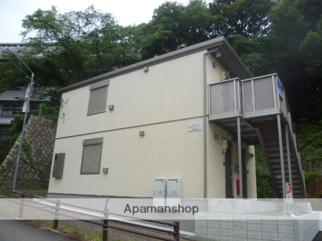 愛知県犬山市、犬山遊園駅徒歩14分の築1年 2階建の賃貸アパート