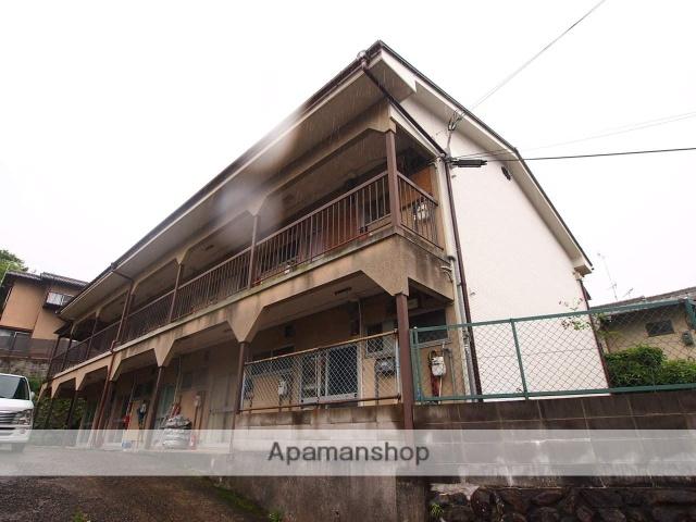新着賃貸10:京都府京都市左京区岩倉花園町の新着賃貸物件
