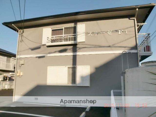 和歌山県岩出市、山中渓駅徒歩83分の築28年 2階建の賃貸アパート
