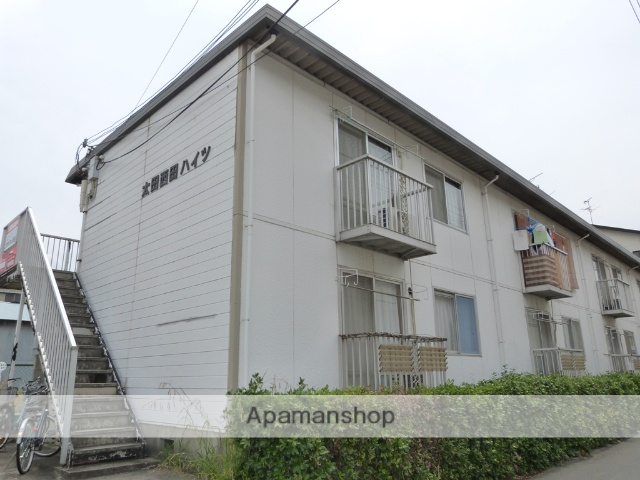 大阪府八尾市、志紀駅徒歩35分の築28年 2階建の賃貸アパート