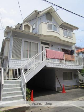新着賃貸7:島根県松江市西川津町の新着賃貸物件