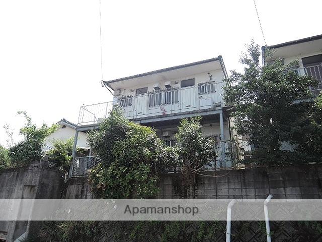 鹿児島県鹿児島市の築20年 2階建の賃貸アパート